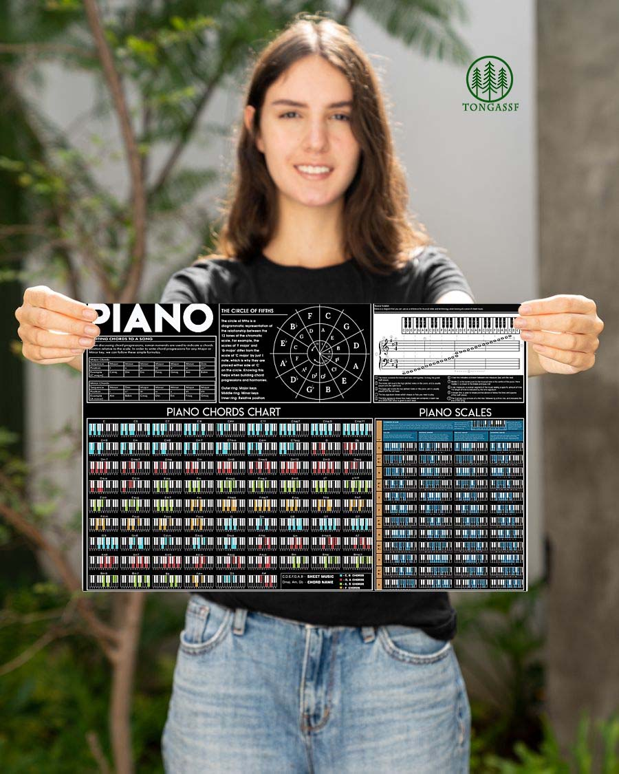 Piano Chords Chart And Scales Poster