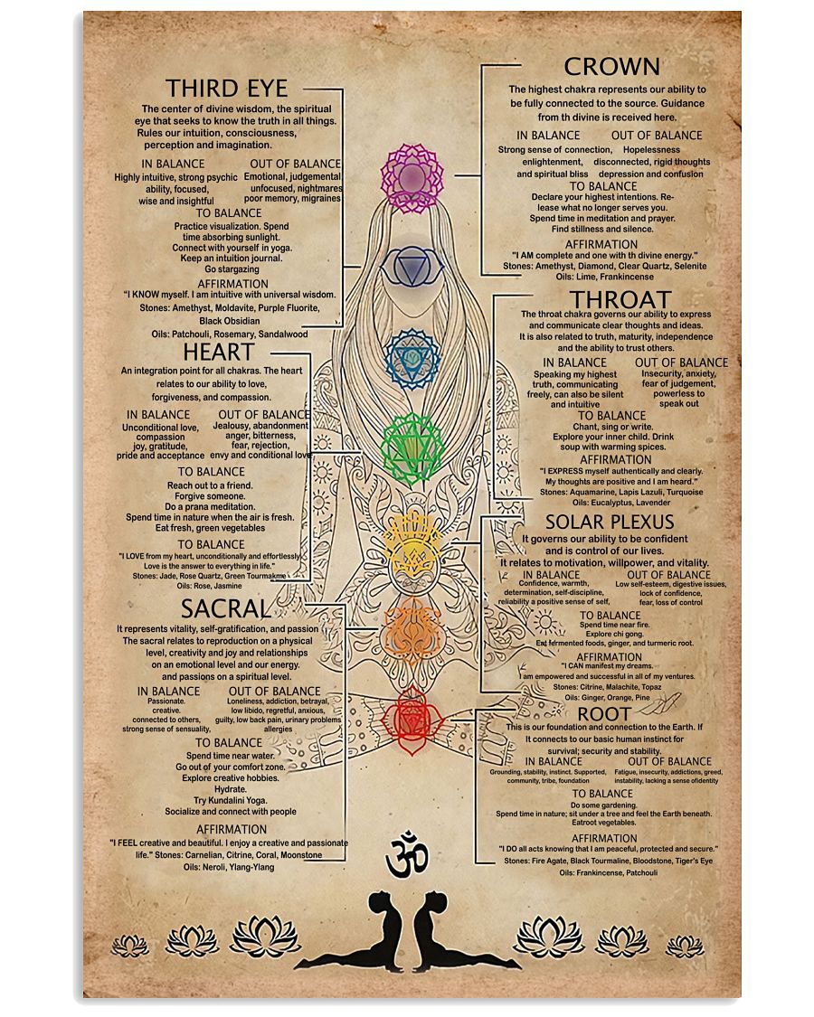 7 Chakras Knowledge Poster Best Gift For Yoga Lover Vertical Poster