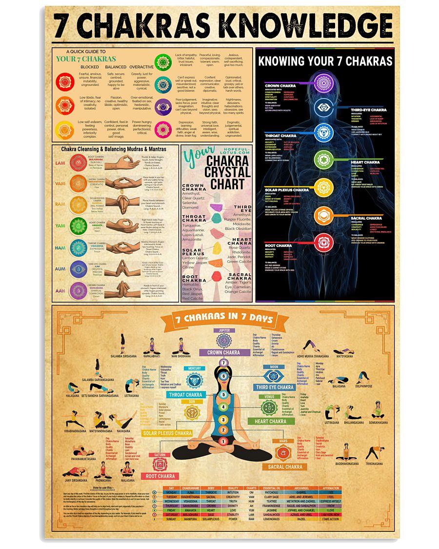 Yoga 7 CHAKRAS KNOWLEDGE Vertical Poster
