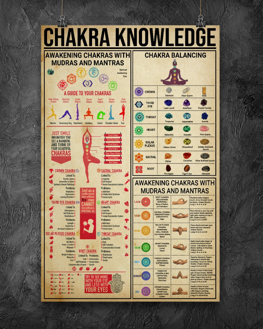 CHAKRA Blancing Vertical Poster Yoga Poster