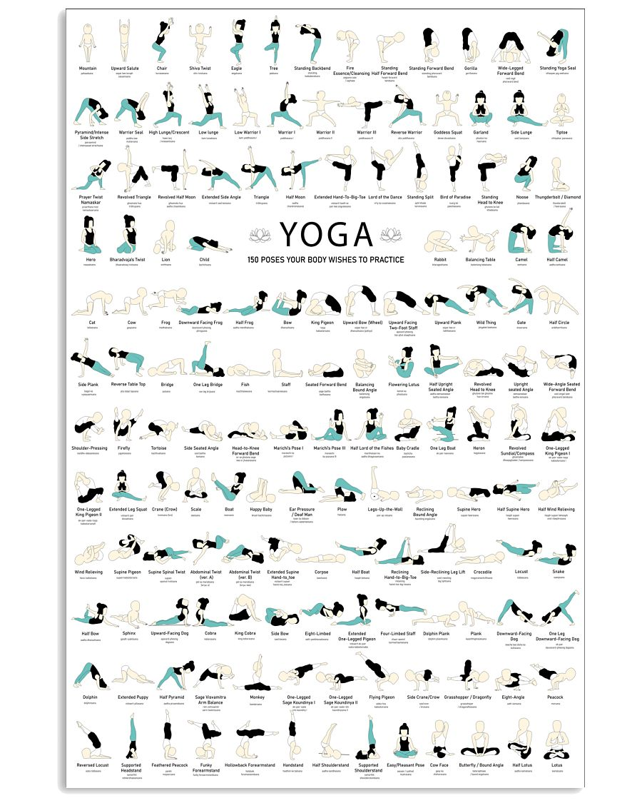 150 POSES YOUR BODY WISHES TO PRACTICE Yoga Vertical Poster